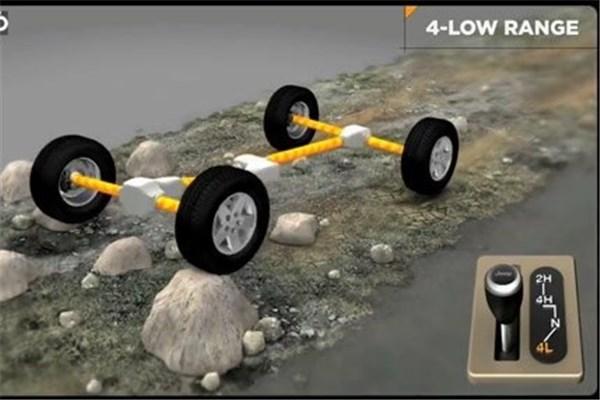 تفاوت های AWD و ۴WD در چیست؟